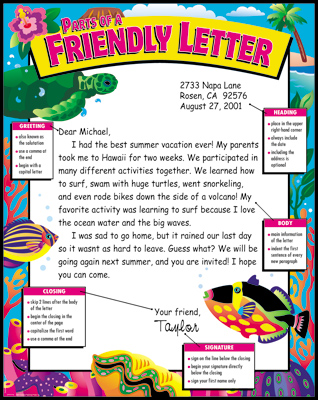 CTP5114 Parts of a Friendly Letter Learning Chart - Froggy ...