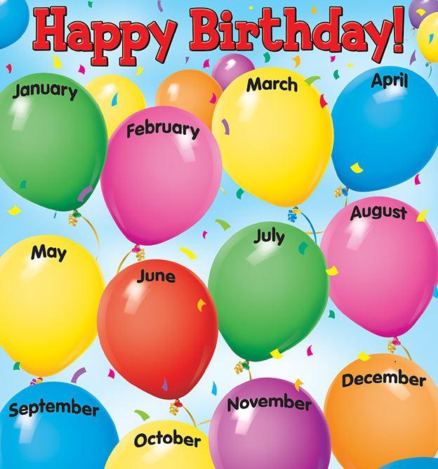 T38002 Happy Birthday Balloons Learning Chart